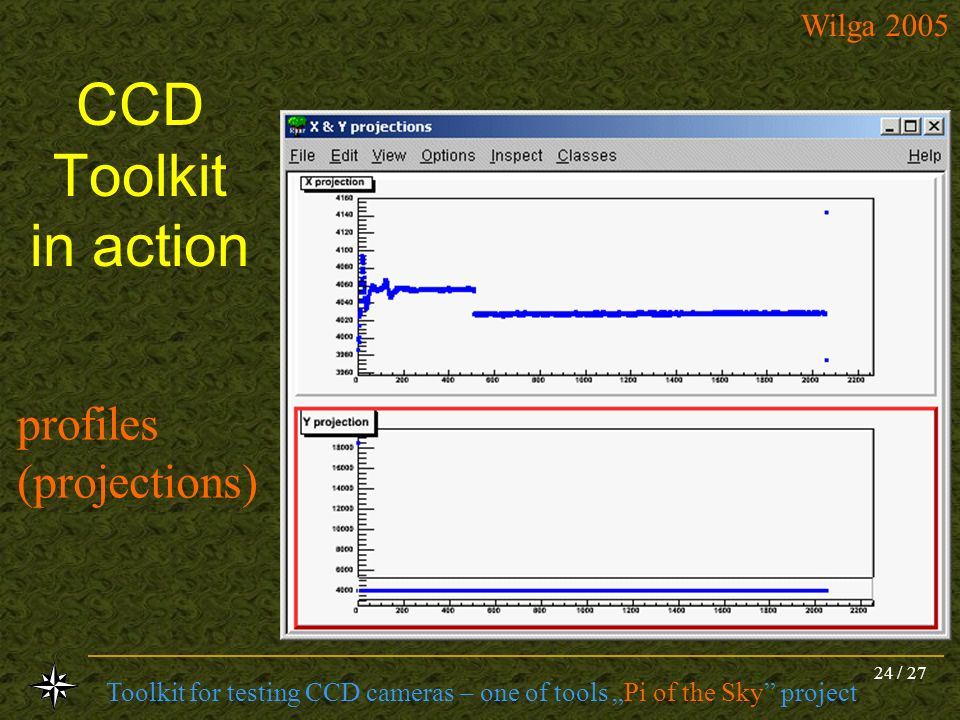 CCD Toolkit in action profiles (projections)