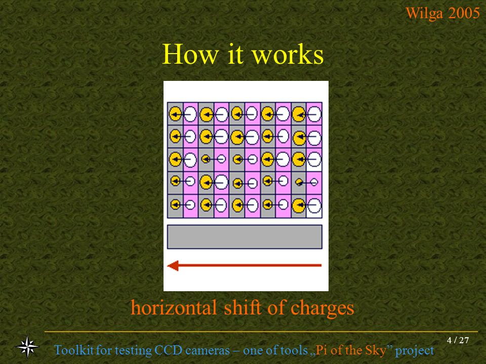 How it works horizontal shift of charges