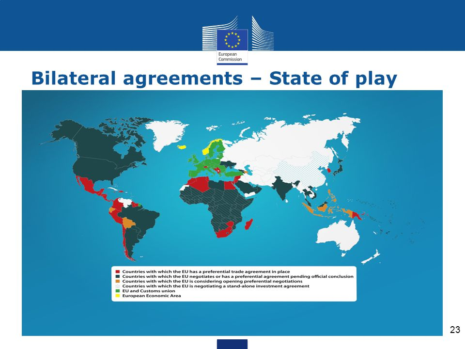 The european union trade policy ppt video online download 23 bilateral agreements state of play platinumwayz