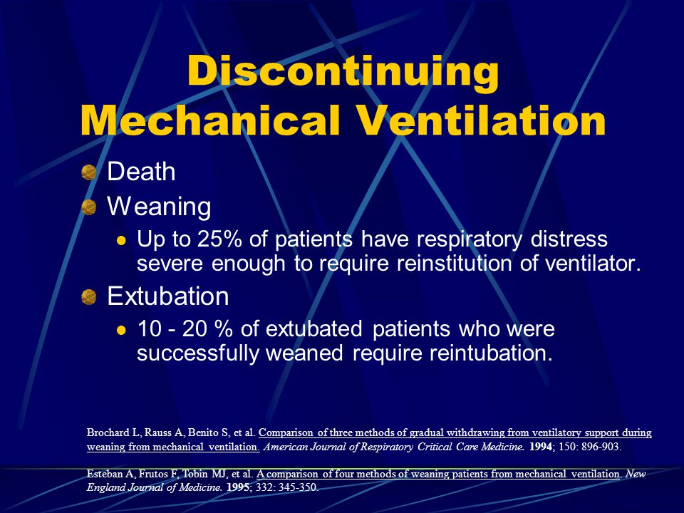 patient need during mechanical ventilation literature review Intubation and mechanical ventilation of the gies for preventing the need for intubation three sets of keywords were used for the systematic literature review.