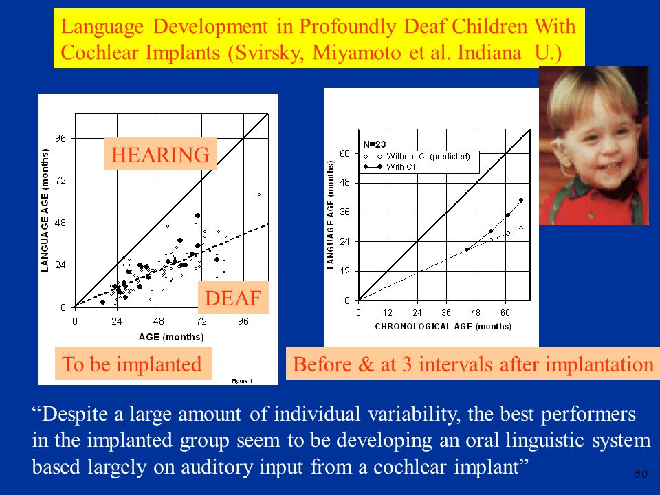 language development with deaf children This raises concerns about how having deaf parents impacts a child's language  development deaf parents and their hearing children have two.