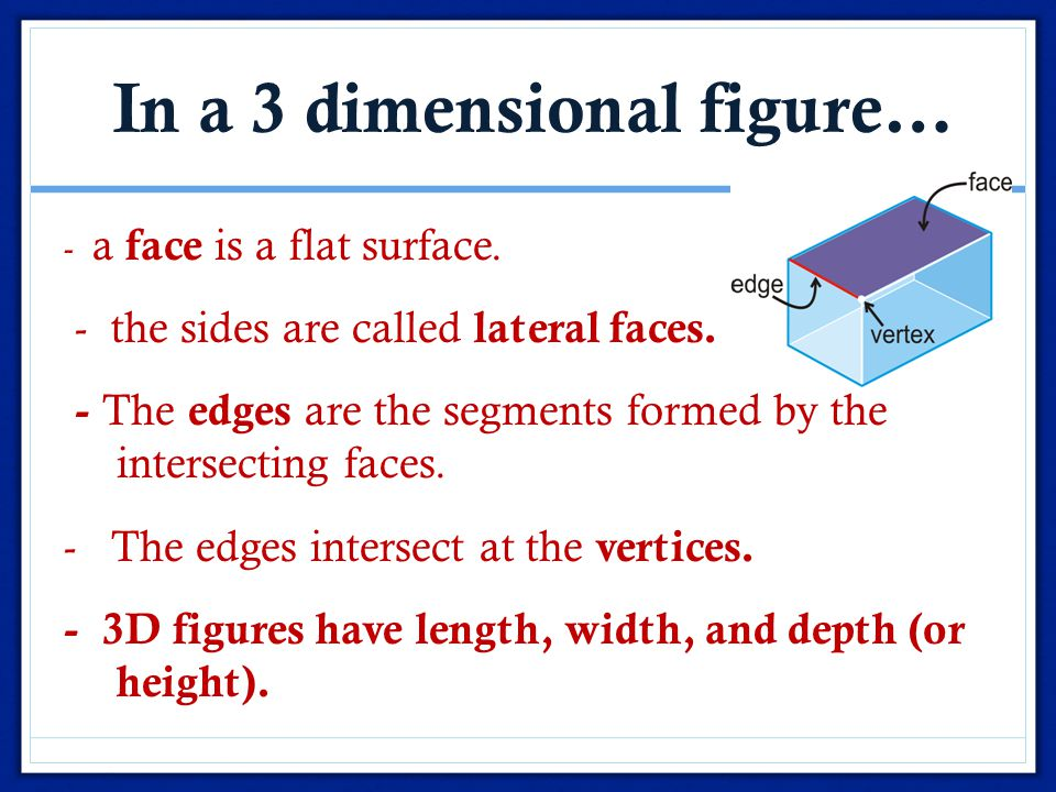 In a 3 dimensional figure…