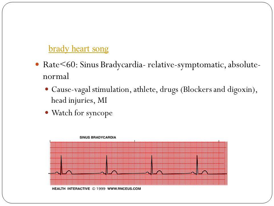 Cardiac Rhythm Disorde...