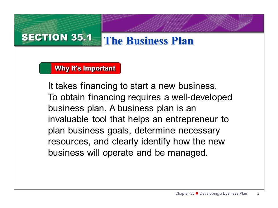 sections within a business plan