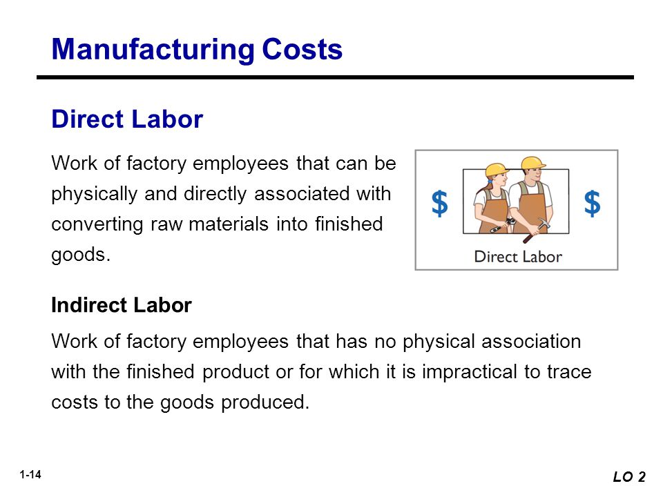 manufacturing and direct labor Manufacturing cost is the sum of costs of all resources consumed in the process of making a product the manufacturing cost is classified into three categories: direct materials cost, direct.