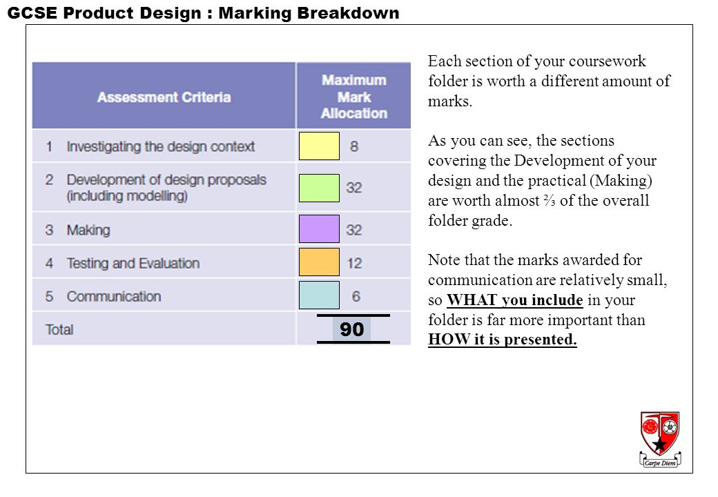 dt coursework product analysis The product study candidates should carry out an in-depth product analysis resulting in suggestions for improvements this is a coursework component that is marked by the teacher, internally standardised within the centre and externally moderated by ocr design, make and evaluate, candidates are required to produce.