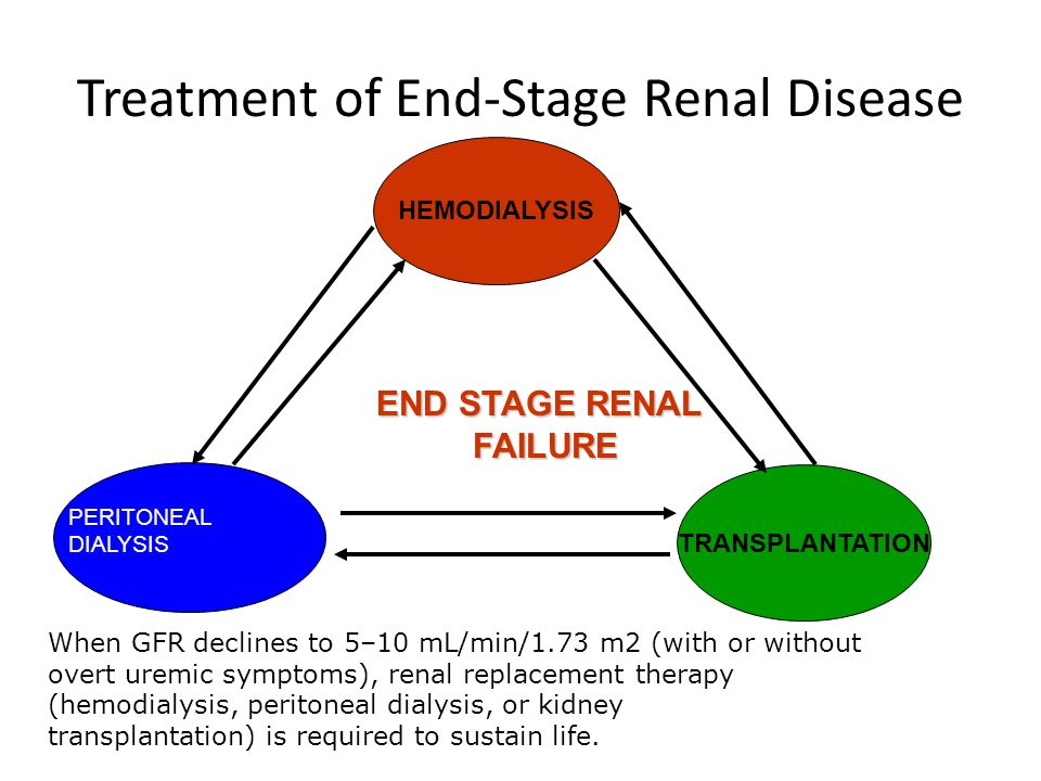 end stage renal failure Also called: end-stage renal disease, esrd, renal failure on this page basics summary start here  most people with kidney failure can lead full and active lives.
