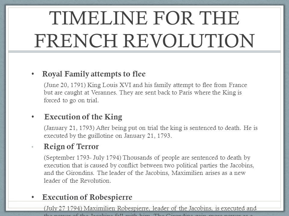 Timeline Of French Revolution Forteforic