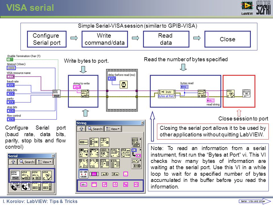 Labview tips tricks ihor korolov march ppt video online - How to determine the baud rate of a serial port ...