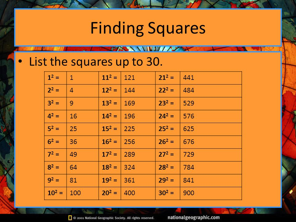 Finding Squares List the squares up to 30. 12 = 1 112 = 121 212 = 441