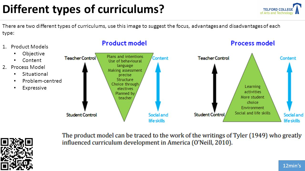an analysis of the different types of curriculum Welcome to the curriculum & leadership journal website to receive our fortnightly email alert, please click on the blue menu item below.