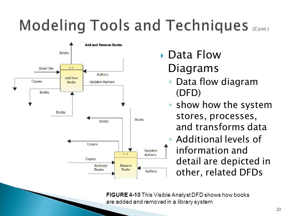 download system analysis and design book pdf