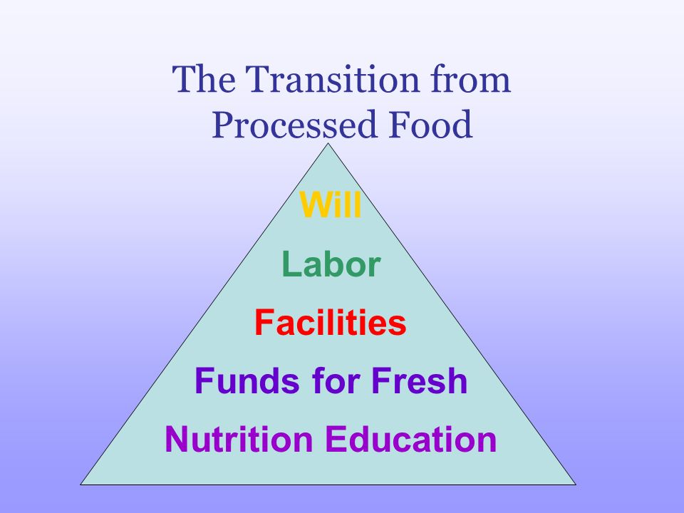 The Transition from Processed Food