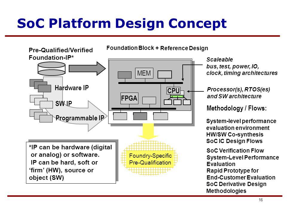 pdf Composites for Construction: Structural Design