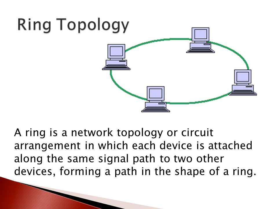 What is a network in information technology a network is a series ring topology ccuart Gallery