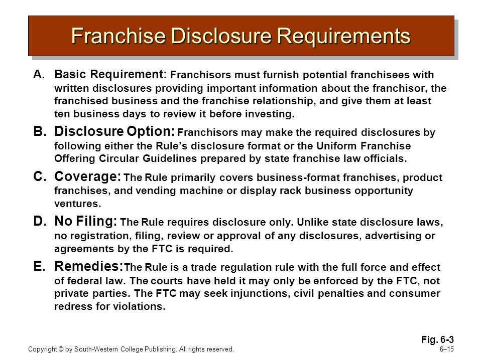 Franchisor and franchisee relationship issues dating 10