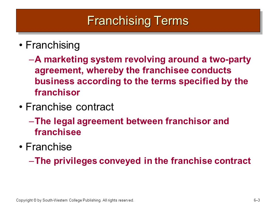 3 Franchising Terms Franchising Franchise Contract Franchise