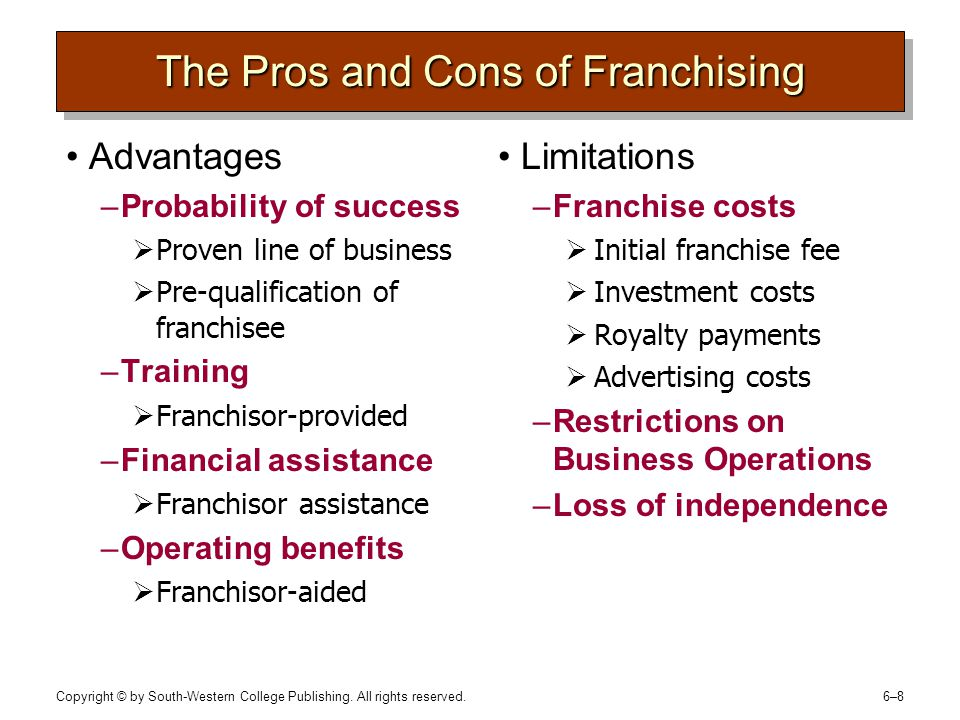 pros and cons of franchising