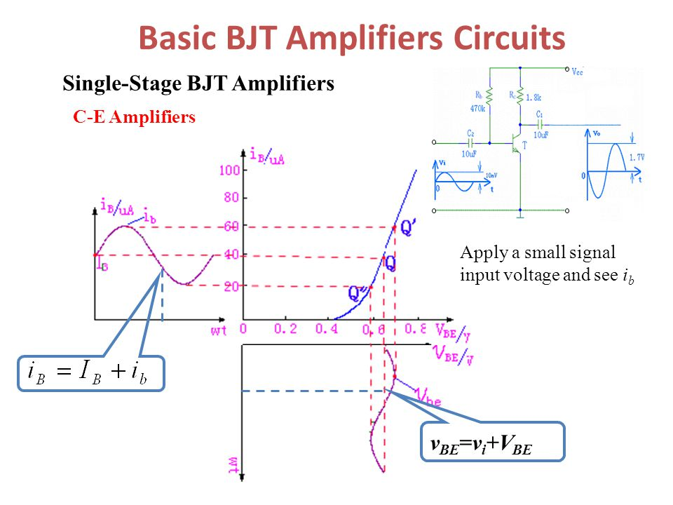 characterization of bjts and single stage Experiment number 5 characterization and use of bipolar  5 experiment -_characteristics_of_bipolar_junction_transistors  single stage bjt amplifier.