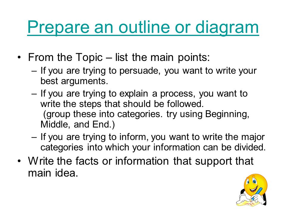 Prepare an outline or diagram