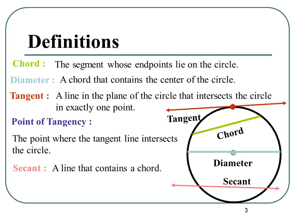 Lesson 101a Circle Terminology Ppt Video Online Download