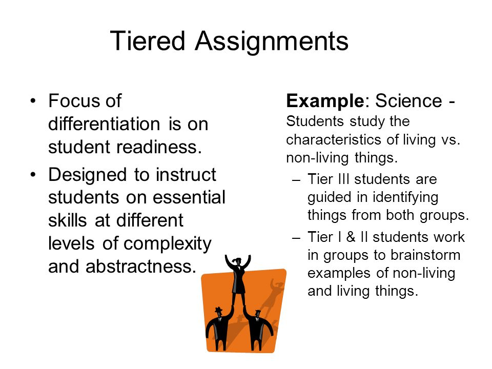 research paper differentiated instruction The two research questions that guided this paper are: (1) to what extent do k-6 teachers understand the concepts of differentiated instruction and the methods of how to differentiate classroom instruction in the leighton public schools.