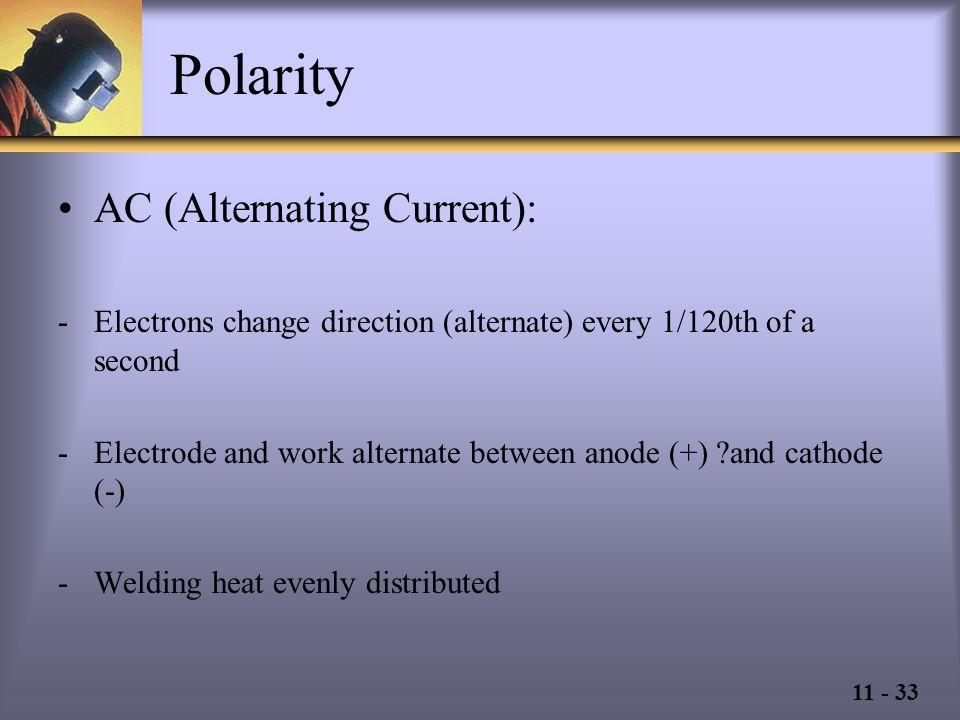 how to change neg to pos polarity