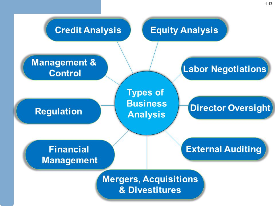 """financial statement analysis in mergers and Using financial ratio analysis and paired""""t"""" test, the study reveals that mergers/acquisitions have insignificant effect on the overall financial performance of petroleum firms in kenya."""