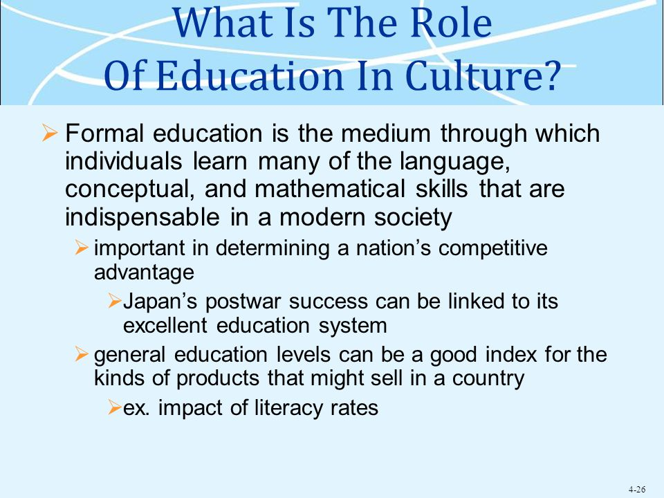 purpose of education in society What is the purpose of education this the purpose of education has evolved according to the needs of society education's primary purpose has ranged.