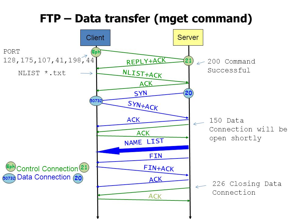 FTP – Data transfer (mget command)