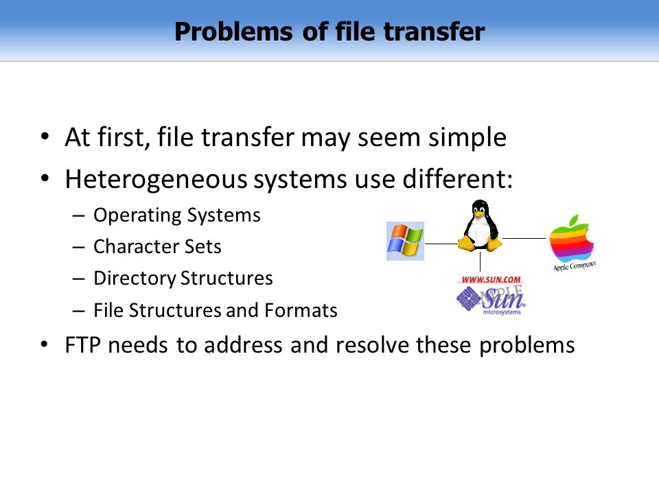 Problems of file transfer