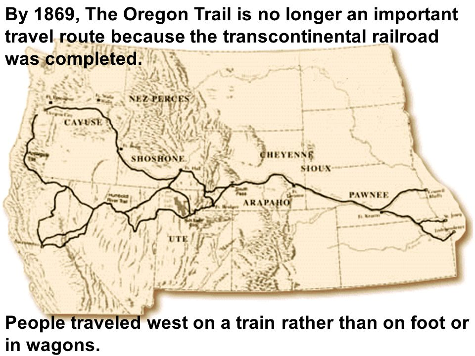 An analysis of the oregon trail