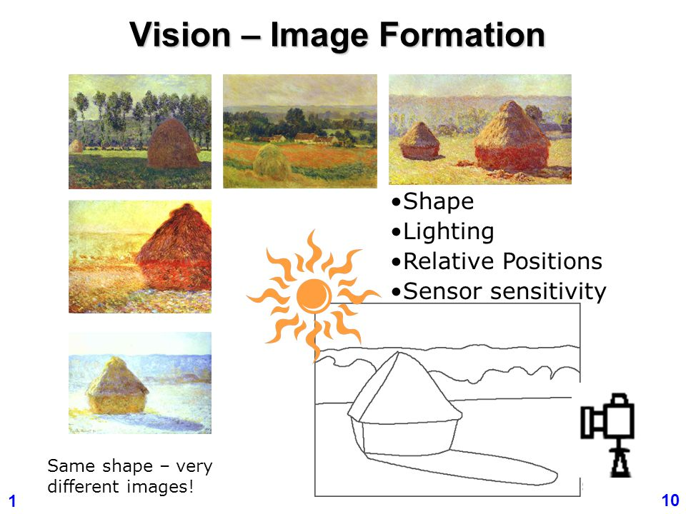 Vision – Image Formation