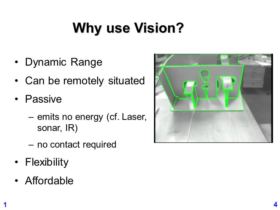 Why use Vision Dynamic Range Can be remotely situated Passive