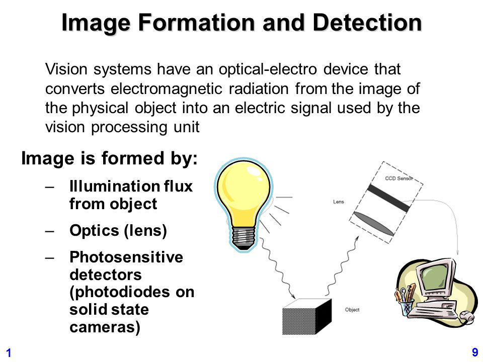 Image Formation and Detection