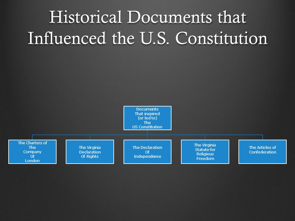 influences on the constitution The true origin of the us constitution is very complex many influences include secular philosophy and religion.