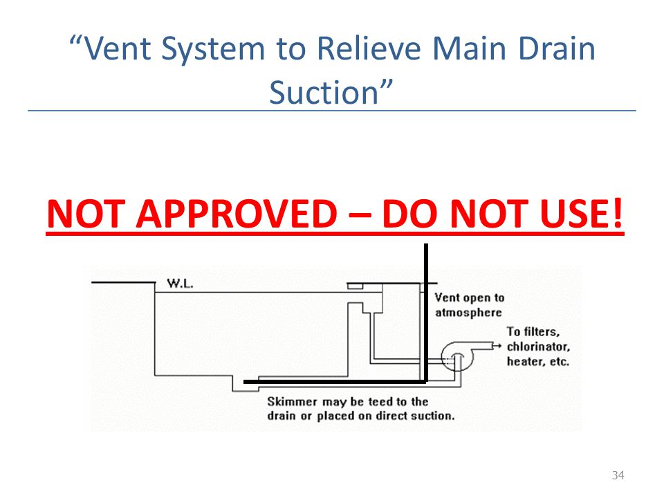 Vent System to Relieve Main Drain Suction