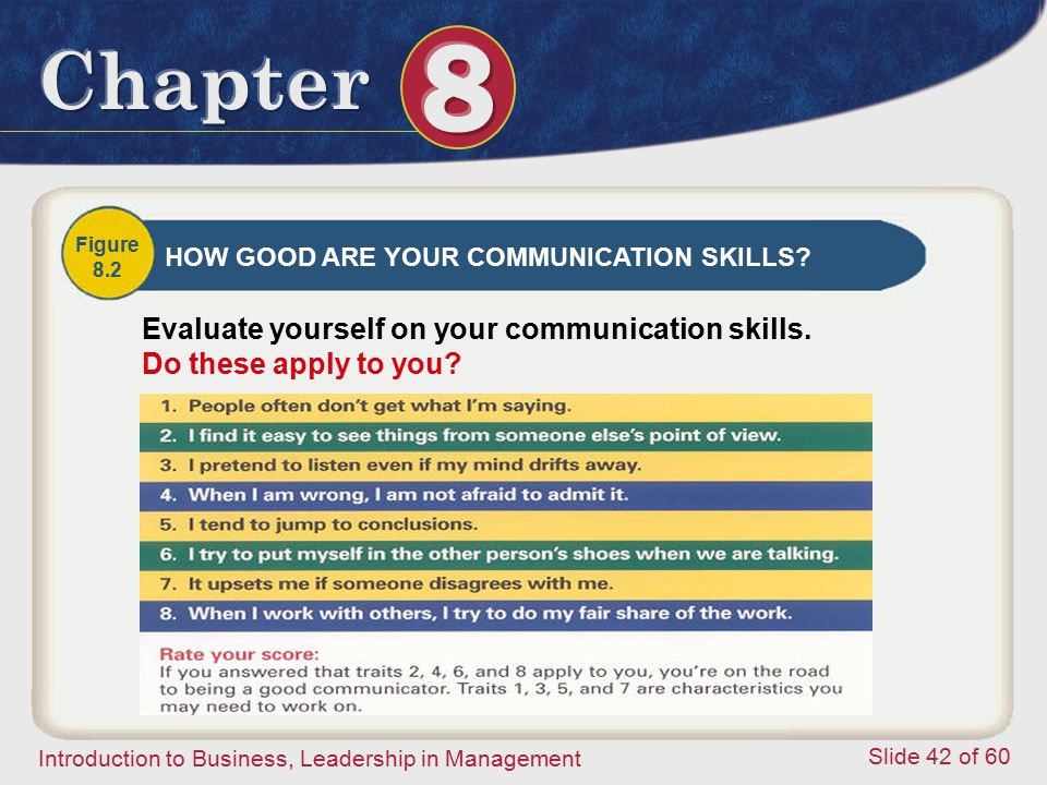 Evaluate yourself on your communication skills. Do these apply to you