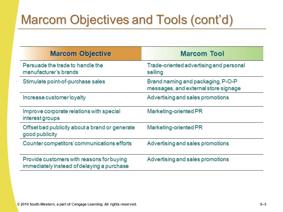 marcom objectives Everybody in marketing and sales needs to know about the campaign, its  objectives and goals, and the timing of key tactics that will unfold.