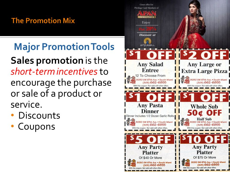 Takeaway coupons ch