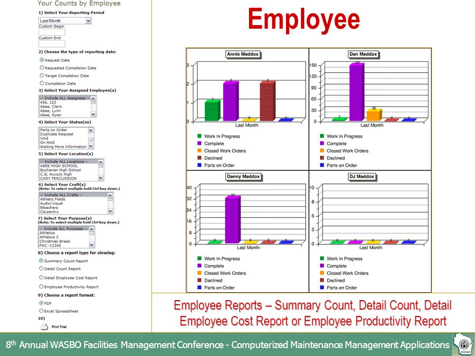 Computerized Maintenance Management Applications Ppt
