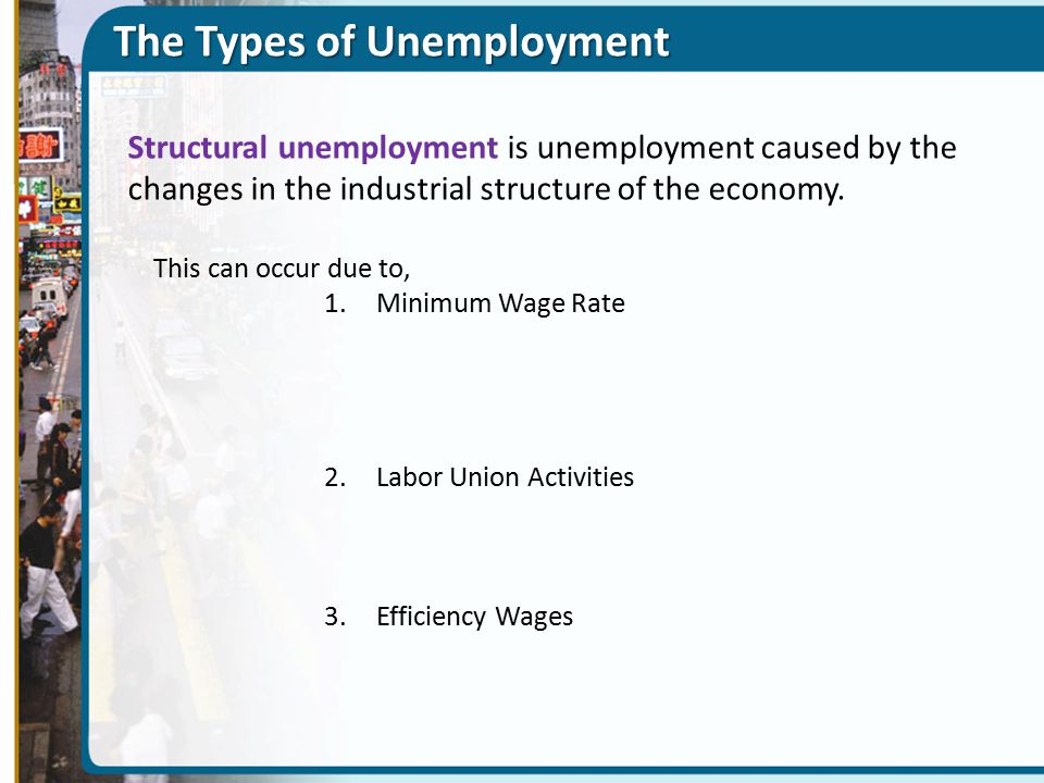 The Types of Unemployment