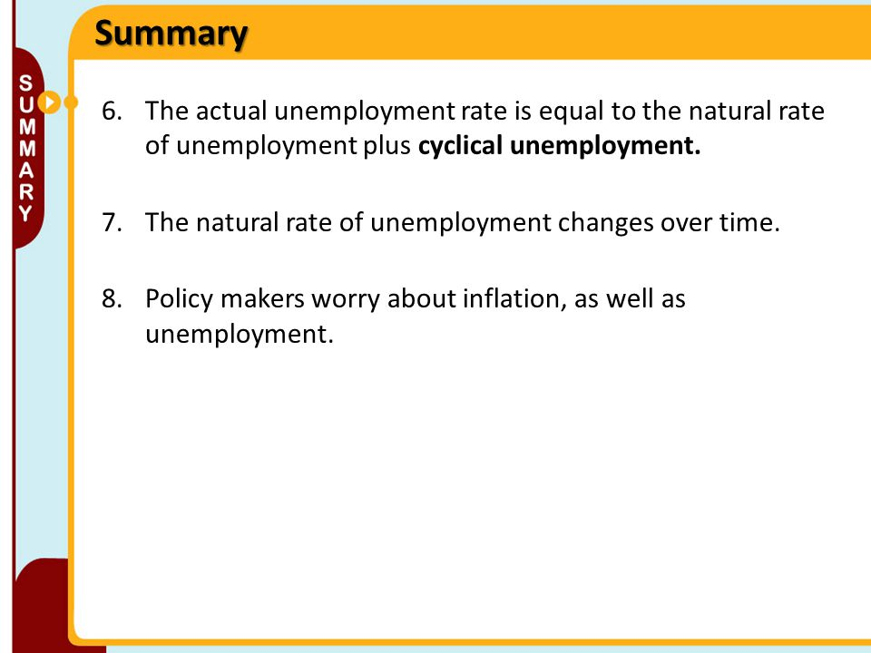 Summary The actual unemployment rate is equal to the natural rate of unemployment plus cyclical unemployment.