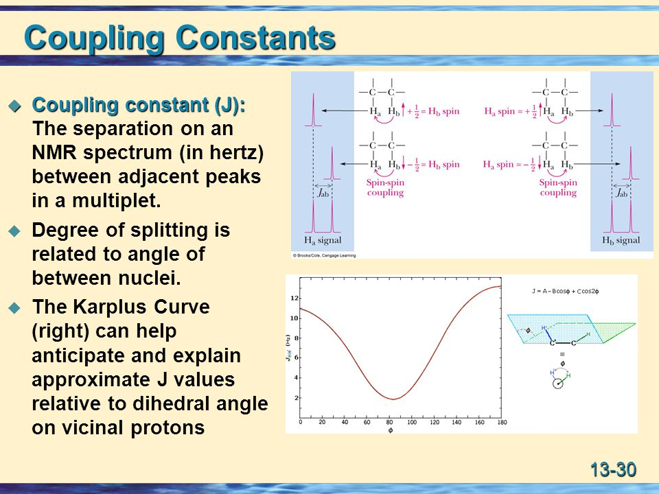 how to read j values nmr