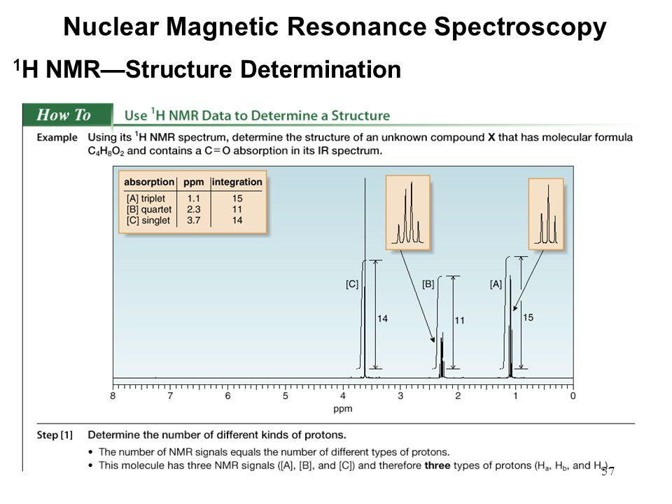 nuclear magnetic resonance spectroscopy essay Use our nmr service for all your nmr needs uses of nmr spectroscopy  nuclear magnetic resonance (nmr) spectroscopy is an analytical chemistry.