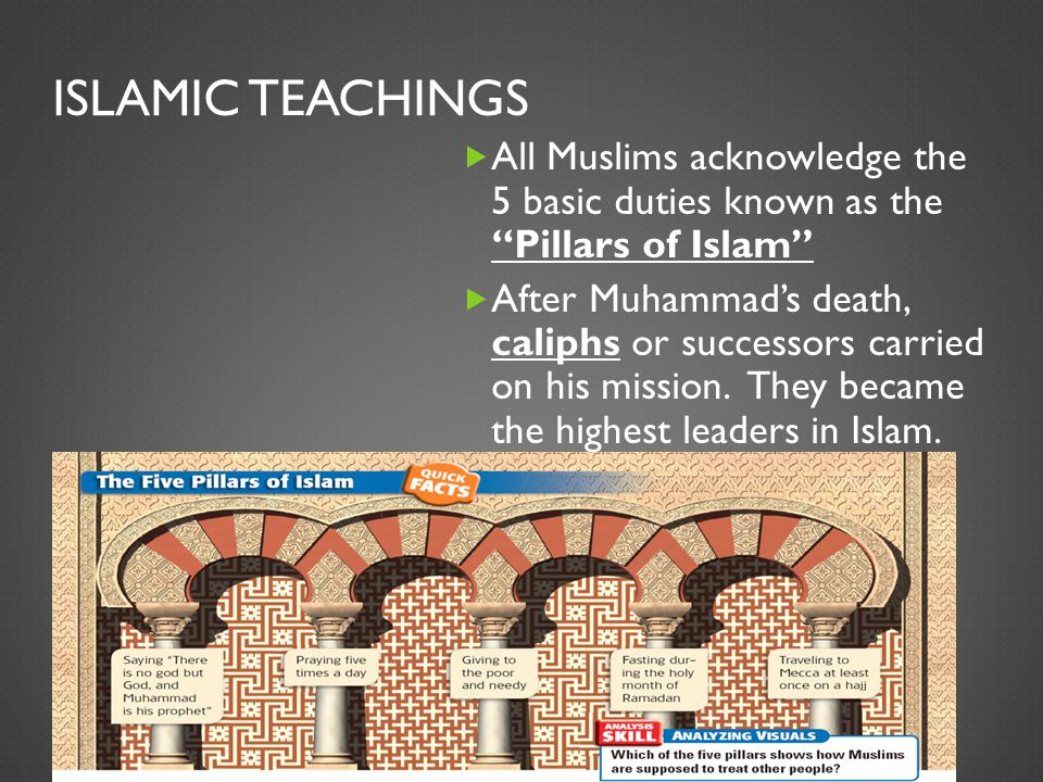 five pillars of islam analysis Use this lesson plan to teach your students about the five tenets of islam students read about each one and discuss characteristics before.