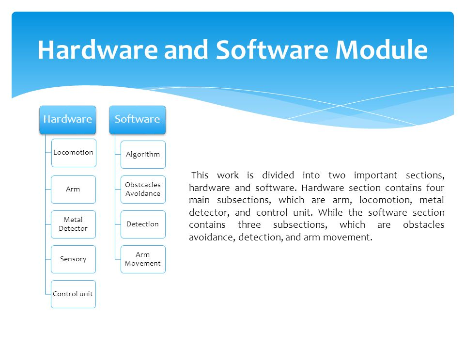 Hardware and Software Module