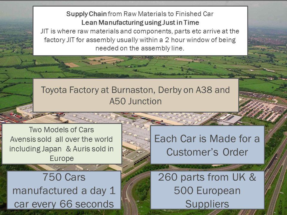 Car Parts Suppliers Derby