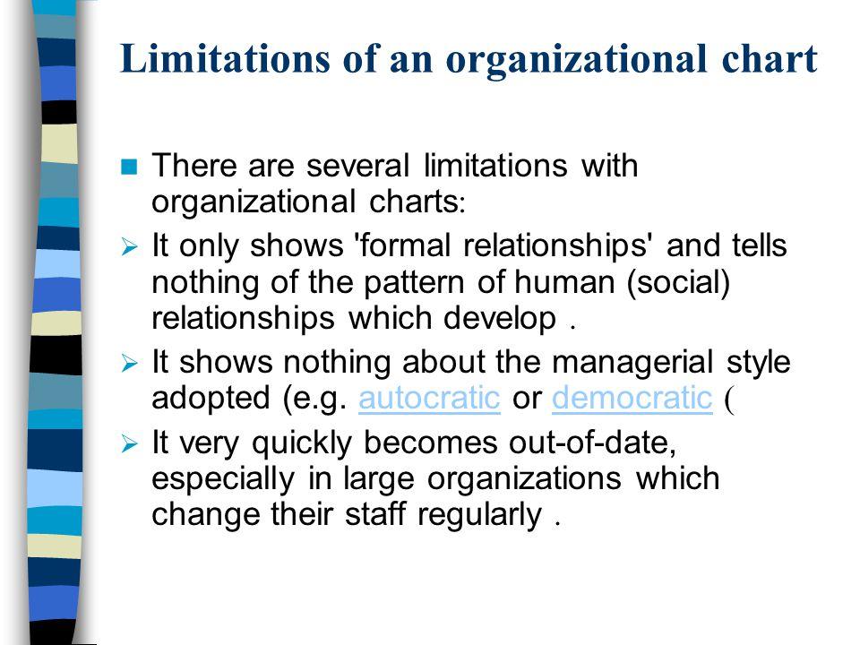 Limitations of an organizational chart