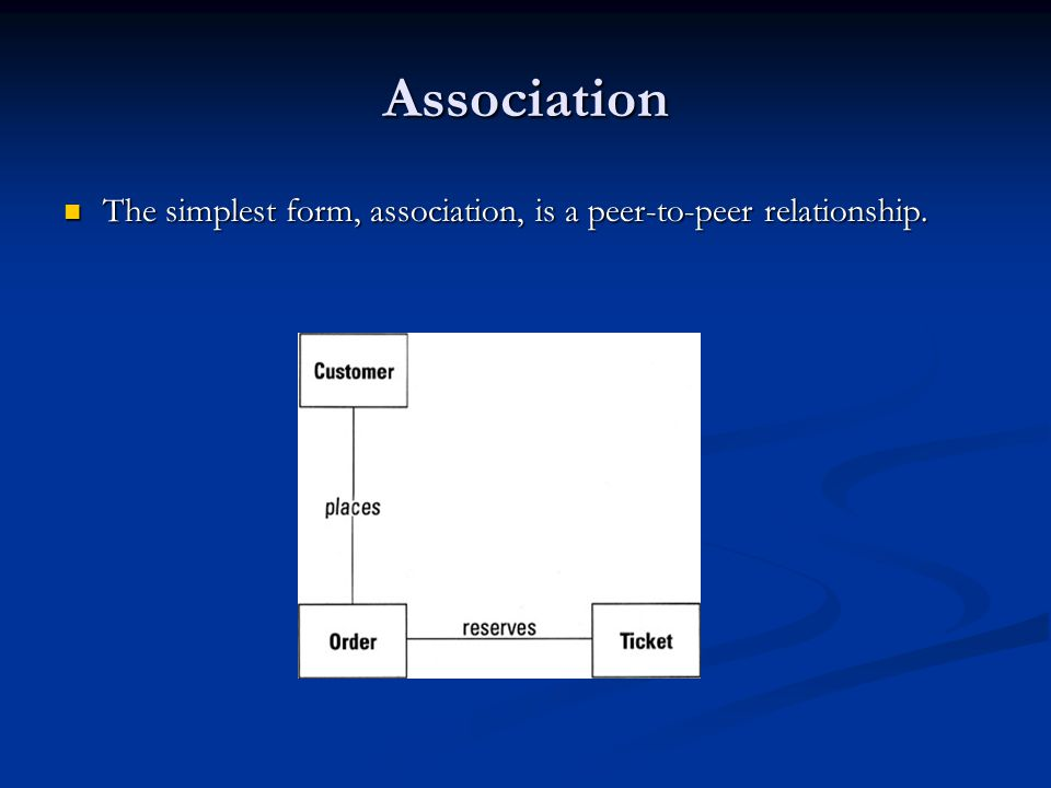 Association The simplest form, association, is a peer-to-peer relationship.